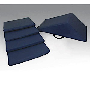MRI 5 pc. Table Pad Kit to fit GE 1.5T & 3.0T